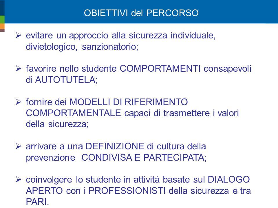 OBIETTIVI del PERCORSO evitare un approccio alla sicurezza individuale, divietologico, sanzionatorio; favorire nello studente COMPORTAMENTI consapevoli di AUTOTUTELA; fornire dei MODELLI DI RIFERIMENTO COMPORTAMENTALE capaci di trasmettere i valori della sicurezza; arrivare a una DEFINIZIONE di cultura della prevenzione CONDIVISA E PARTECIPATA; coinvolgere lo studente in attività basate sul DIALOGO APERTO con i PROFESSIONISTI della sicurezza e tra PARI.