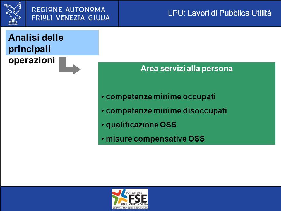 LPU: Lavori di Pubblica Utilità Analisi delle principali operazioni Area servizi alla persona competenze minime occupati competenze minime disoccupati qualificazione OSS misure compensative OSS