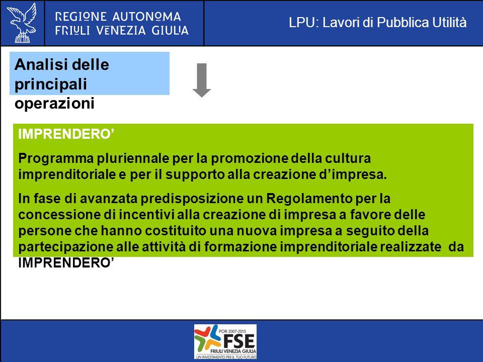 LPU: Lavori di Pubblica Utilità Analisi delle principali operazioni IMPRENDERO Programma pluriennale per la promozione della cultura imprenditoriale e per il supporto alla creazione dimpresa.