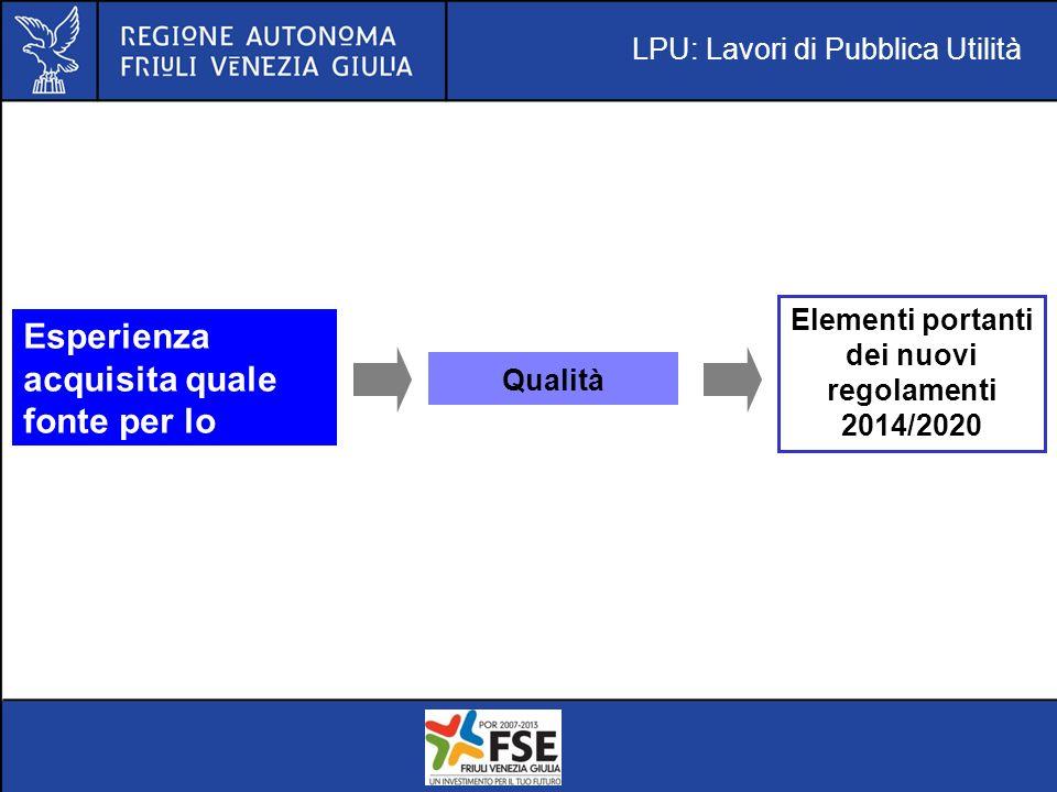 LPU: Lavori di Pubblica Utilità Esperienza acquisita quale fonte per lo sviluppo del sistema Qualità Elementi portanti dei nuovi regolamenti 2014/2020