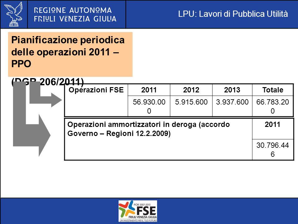 LPU: Lavori di Pubblica Utilità Operazioni FSE201120122013Totale 56.930.00 0 5.915.6003.937.60066.783.20 0 Pianificazione periodica delle operazioni 2011 – PPO (DGR 206/2011) Operazioni ammortizzatori in deroga (accordo Governo – Regioni 12.2.2009) 2011 30.796.44 6