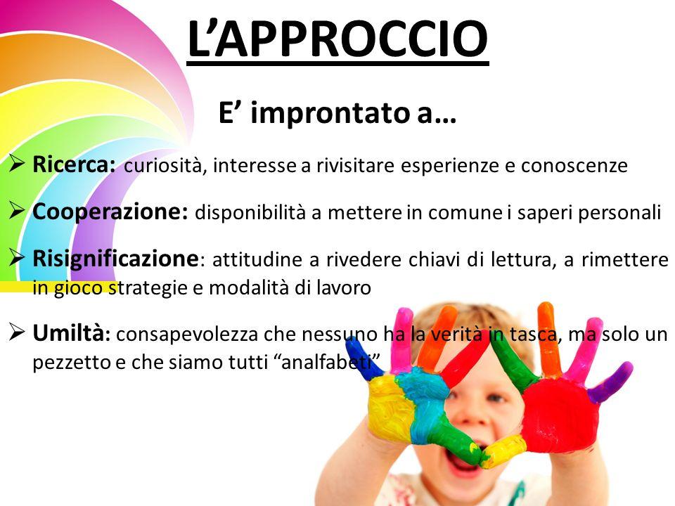 LAPPROCCIO E improntato a… Ricerca: curiosità, interesse a rivisitare esperienze e conoscenze Cooperazione: disponibilità a mettere in comune i saperi