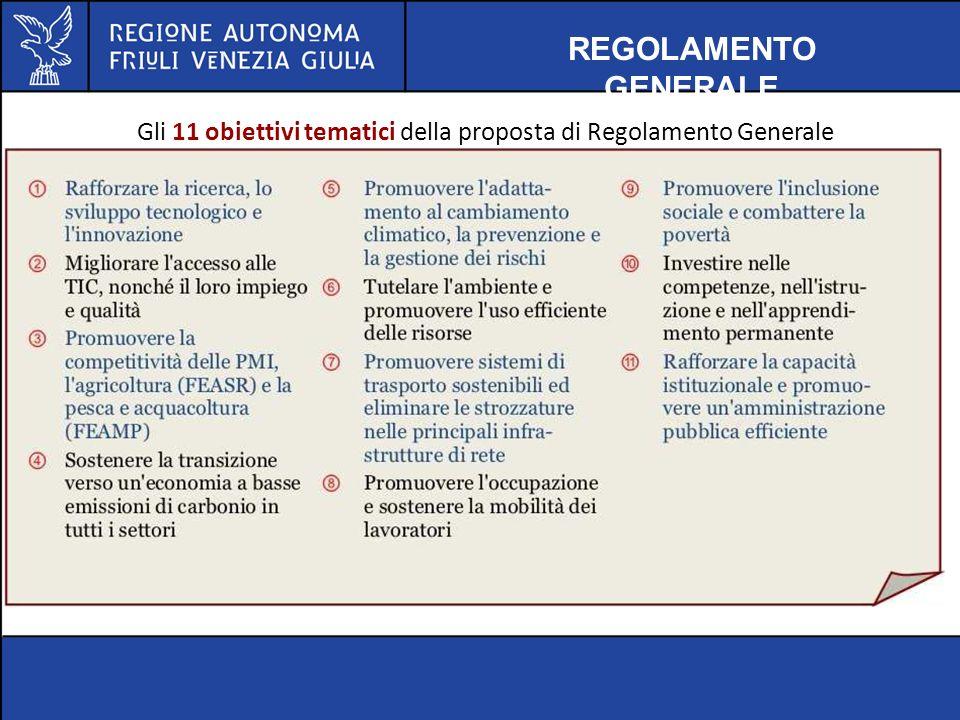 REGOLAMENTO GENERALE Gli 11 obiettivi tematici della proposta di Regolamento Generale FSE