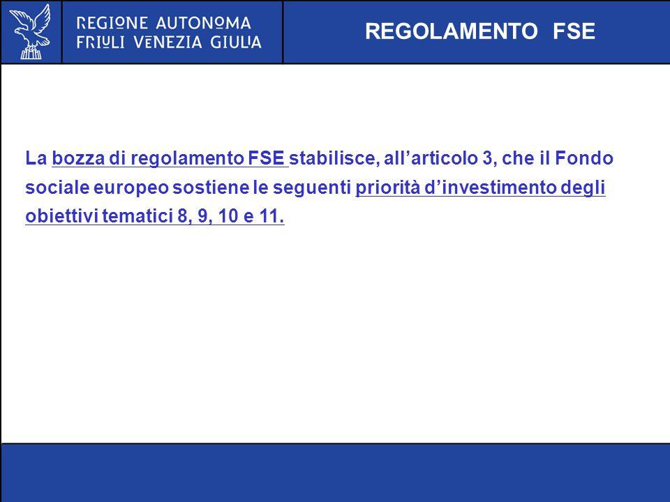 REGOLAMENTO FSE La bozza di regolamento FSE stabilisce, allarticolo 3, che il Fondo sociale europeo sostiene le seguenti priorità dinvestimento degli