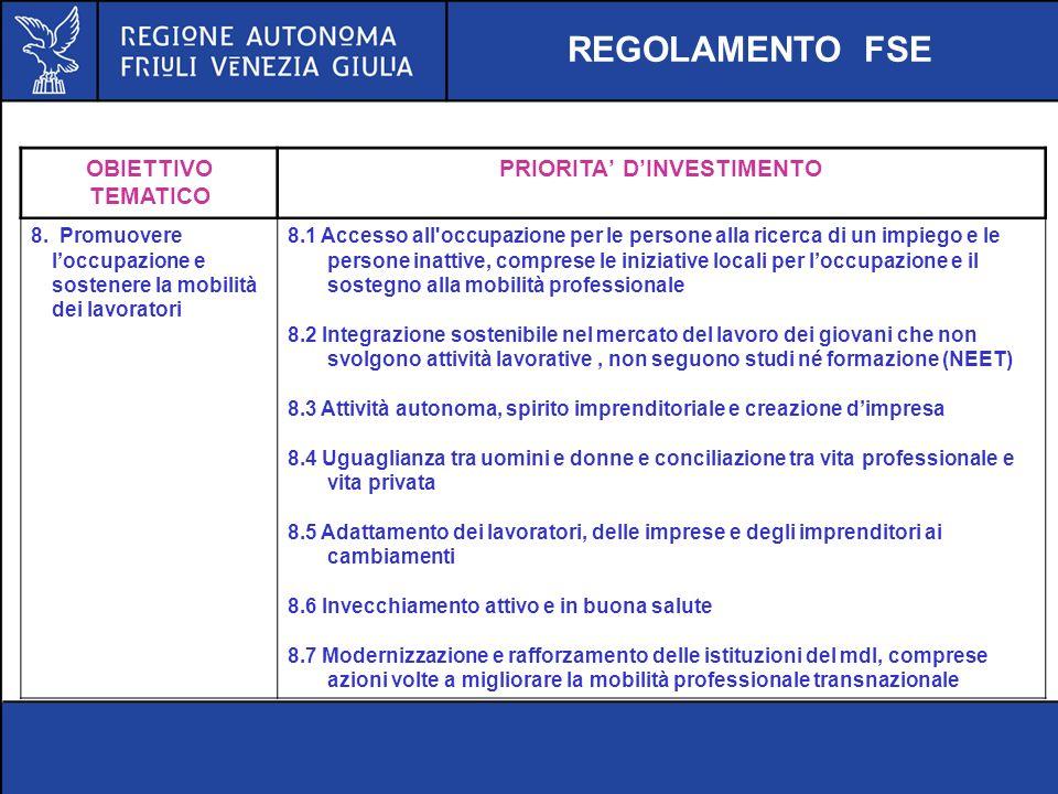 REGOLAMENTO FSE OBIETTIVO TEMATICO PRIORITA DINVESTIMENTO 8. Promuovere loccupazione e sostenere la mobilità dei lavoratori 8.1 Accesso all'occupazion