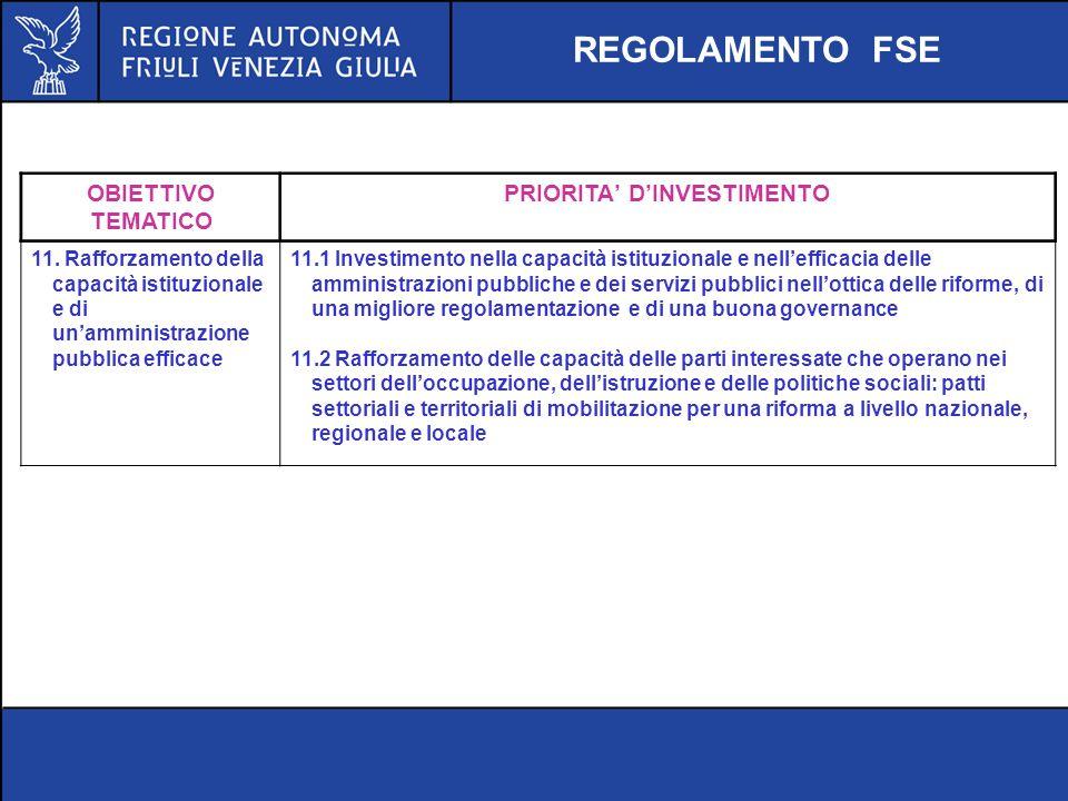 REGOLAMENTO FSE OBIETTIVO TEMATICO PRIORITA DINVESTIMENTO 11. Rafforzamento della capacità istituzionale e di unamministrazione pubblica efficace 11.1