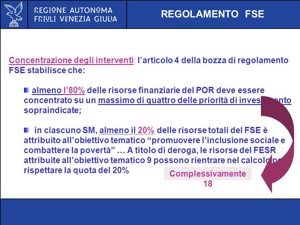 REGOLAMENTO FSE Concentrazione degli interventi: larticolo 4 della bozza di regolamento FSE stabilisce che: almeno l80% delle risorse finanziarie del