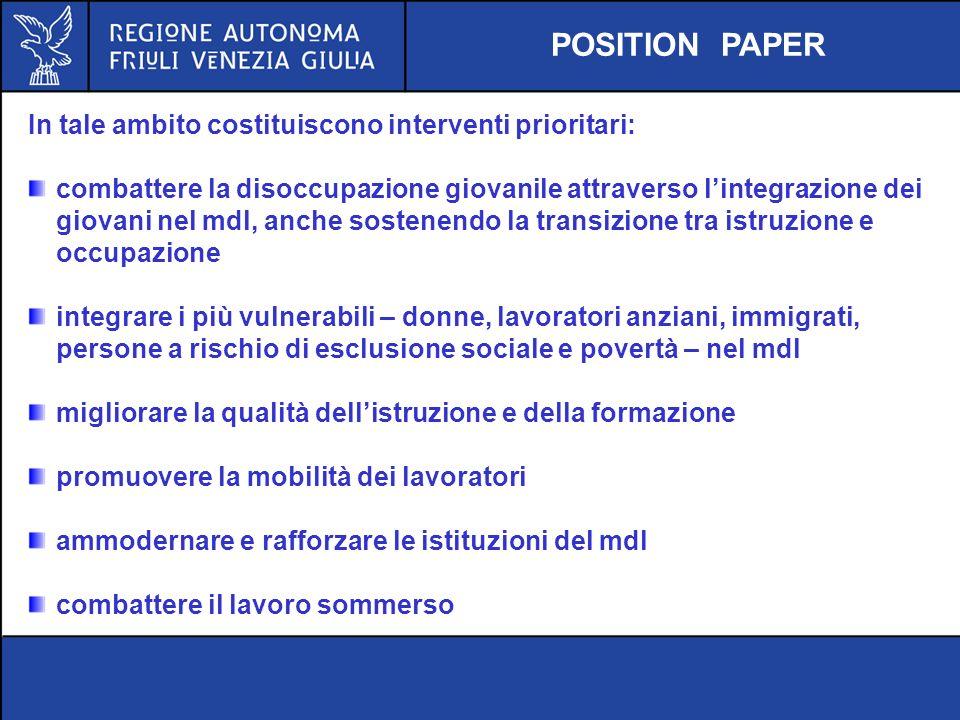POSITION PAPER In tale ambito costituiscono interventi prioritari: combattere la disoccupazione giovanile attraverso lintegrazione dei giovani nel mdl
