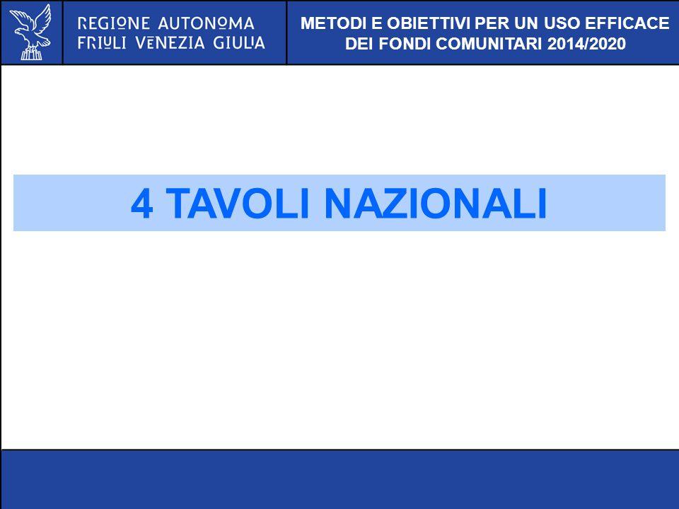 METODI E OBIETTIVI PER UN USO EFFICACE DEI FONDI COMUNITARI 2014/2020 4 TAVOLI NAZIONALI
