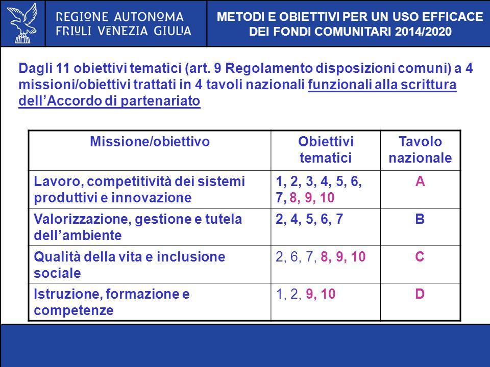 Dagli 11 obiettivi tematici (art. 9 Regolamento disposizioni comuni) a 4 missioni/obiettivi trattati in 4 tavoli nazionali funzionali alla scrittura d