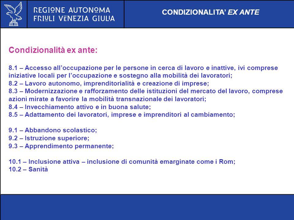 CONDIZIONALITA EX ANTE Condizionalità ex ante: 8.1 – Accesso alloccupazione per le persone in cerca di lavoro e inattive, ivi comprese iniziative loca