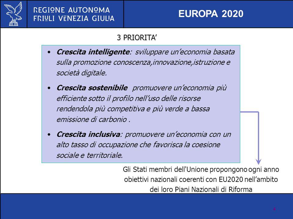 4 Crescita intelligente: sviluppare uneconomia basata sulla promozione conoscenza,innovazione,istruzione e società digitale. Crescita sostenibile prom