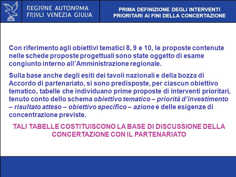 Con riferimento agli obiettivi tematici 8, 9 e 10, le proposte contenute nelle schede proposte progettuali sono state oggetto di esame congiunto inter
