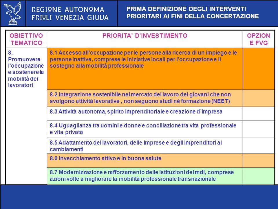 OBIETTIVO TEMATICO PRIORITA DINVESTIMENTOOPZION E FVG 8. Promuovere loccupazione e sostenere la mobilità dei lavoratori 8.1 Accesso all'occupazione pe