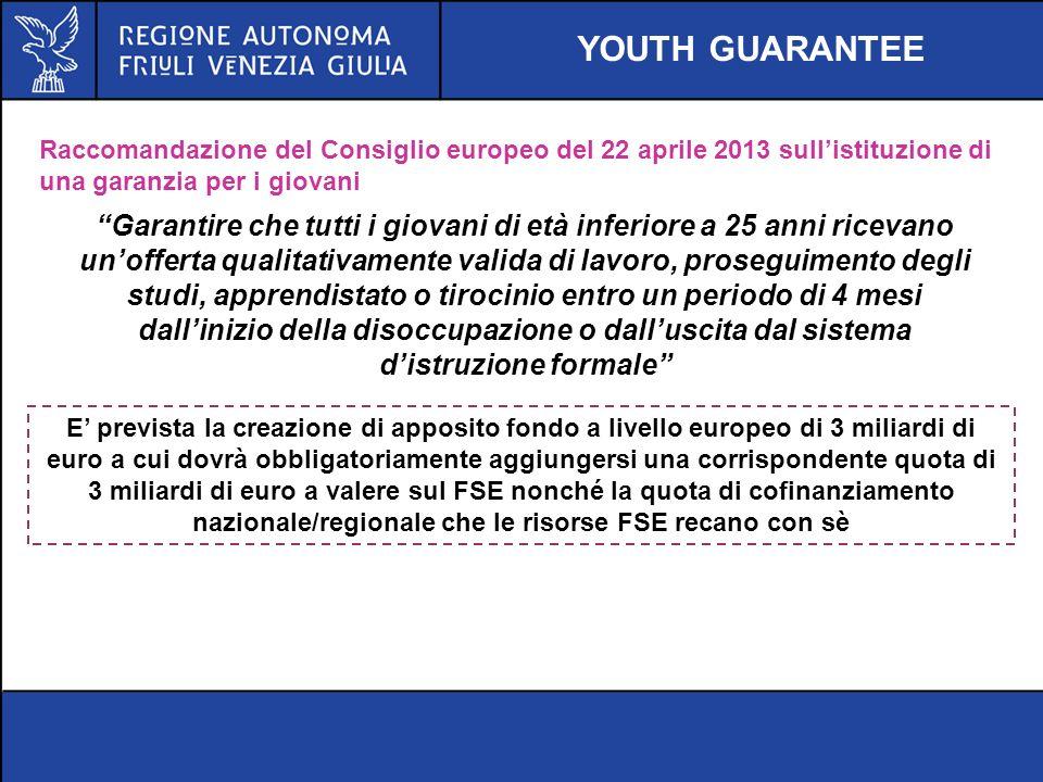 Raccomandazione del Consiglio europeo del 22 aprile 2013 sullistituzione di una garanzia per i giovani Garantire che tutti i giovani di età inferiore