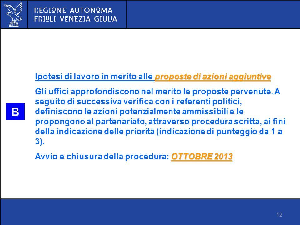 12 Proposta di regolamento FSE Versione 14 marzo 2012 B proposte di azioni aggiuntive Ipotesi di lavoro in merito alle proposte di azioni aggiuntive Gli uffici approfondiscono nel merito le proposte pervenute.