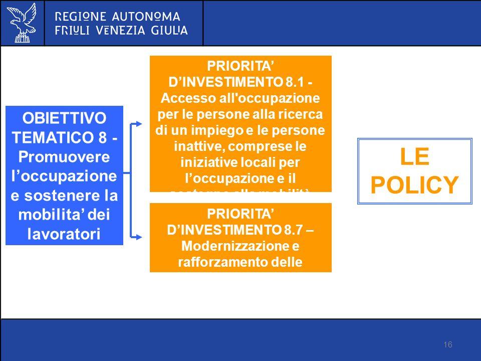 16 Proposta di regolamento FSE Versione 14 marzo 2012 OBIETTIVO TEMATICO 8 - Promuovere loccupazione e sostenere la mobilita dei lavoratori PRIORITA DINVESTIMENTO 8.1 - Accesso all occupazione per le persone alla ricerca di un impiego e le persone inattive, comprese le iniziative locali per loccupazione e il sostegno alla mobilità professionale PRIORITA DINVESTIMENTO 8.7 – Modernizzazione e rafforzamento delle istituzioni del mdl LE POLICY