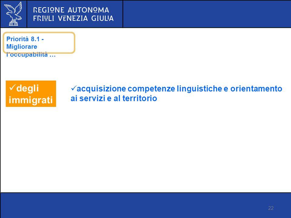 22 Proposta di regolamento FSE Versione 14 marzo 2012 degli immigrati acquisizione competenze linguistiche e orientamento ai servizi e al territorio Priorità 8.1 - Migliorare loccupabilità …