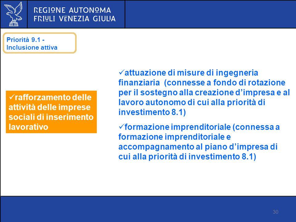 30 Proposta di regolamento FSE Versione 14 marzo 2012 Priorità 9.1 - Inclusione attiva rafforzamento delle attività delle imprese sociali di inserimento lavorativo attuazione di misure di ingegneria finanziaria (connesse a fondo di rotazione per il sostegno alla creazione dimpresa e al lavoro autonomo di cui alla priorità di investimento 8.1) formazione imprenditoriale (connessa a formazione imprenditoriale e accompagnamento al piano dimpresa di cui alla priorità di investimento 8.1)