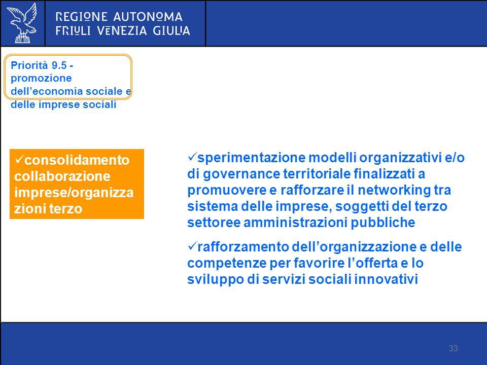 33 Priorità 9.5 - promozione delleconomia sociale e delle imprese sociali consolidamento collaborazione imprese/organizza zioni terzo settore/P.A.