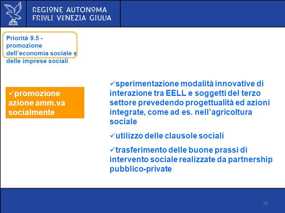 34 Priorità 9.5 - promozione delleconomia sociale e delle imprese sociali promozione azione amm.va socialmente responsabile.
