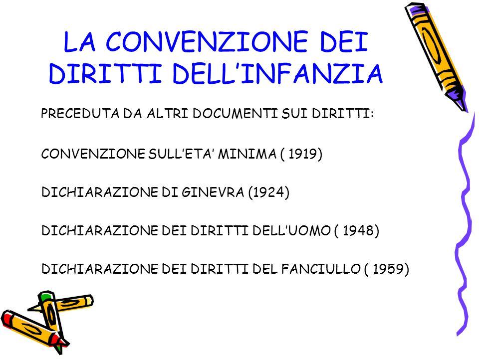 LA CONVENZIONE DEI DIRITTI DELLINFANZIA PRECEDUTA DA ALTRI DOCUMENTI SUI DIRITTI: CONVENZIONE SULLETA MINIMA ( 1919) DICHIARAZIONE DI GINEVRA (1924) DICHIARAZIONE DEI DIRITTI DELLUOMO ( 1948) DICHIARAZIONE DEI DIRITTI DEL FANCIULLO ( 1959)