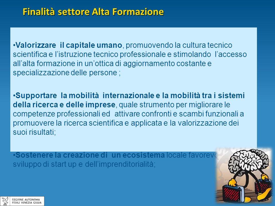 Finalità settore Alta Formazione Valorizzare il capitale umano, promuovendo la cultura tecnico scientifica e listruzione tecnico professionale e stimo