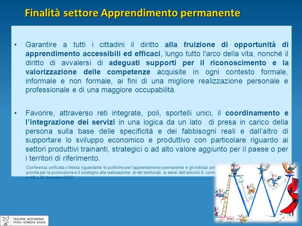 Finalità settore Apprendimento permanente Garantire a tutti i cittadini il diritto alla fruizione di opportunità di apprendimento accessibili ed effic