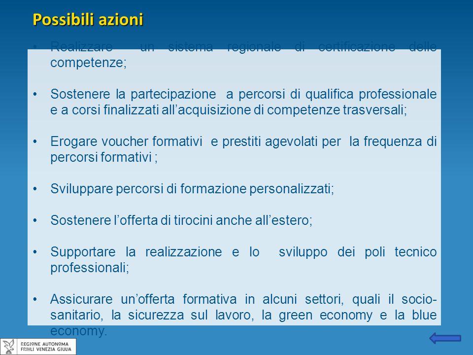 Possibili azioni Realizzare un sistema regionale di certificazione delle competenze; Sostenere la partecipazione a percorsi di qualifica professionale