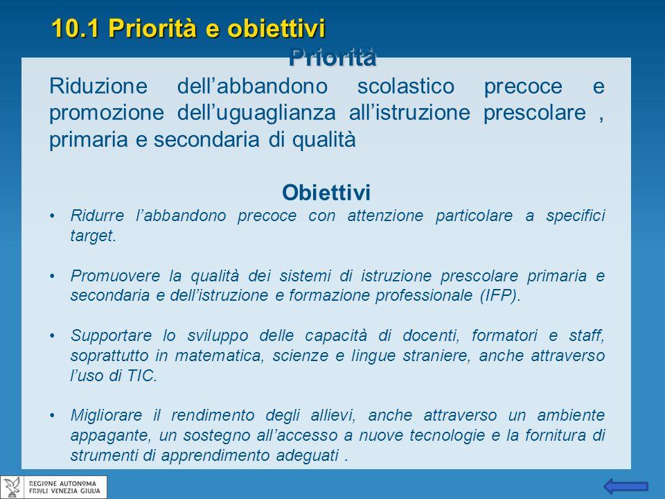 10.1 Priorità e obiettivi Priorità Riduzione dellabbandono scolastico precoce e promozione delluguaglianza allistruzione prescolare, primaria e second