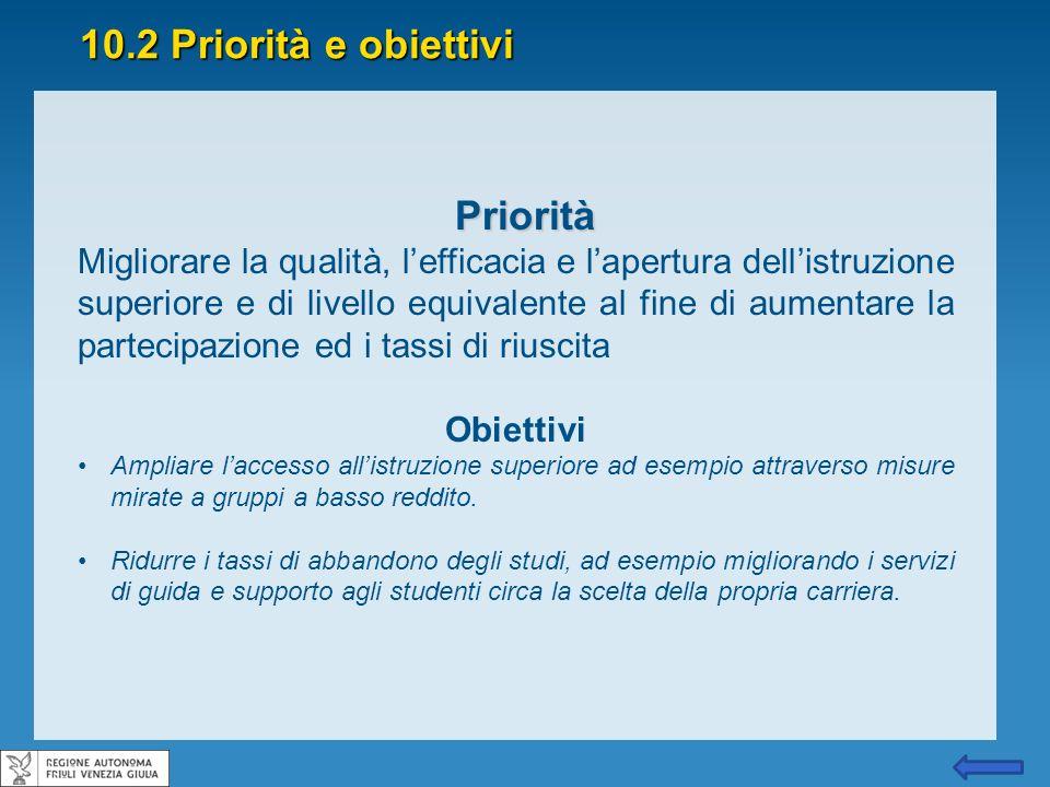 10.2 Priorità e obiettivi Priorità Migliorare la qualità, lefficacia e lapertura dellistruzione superiore e di livello equivalente al fine di aumentar