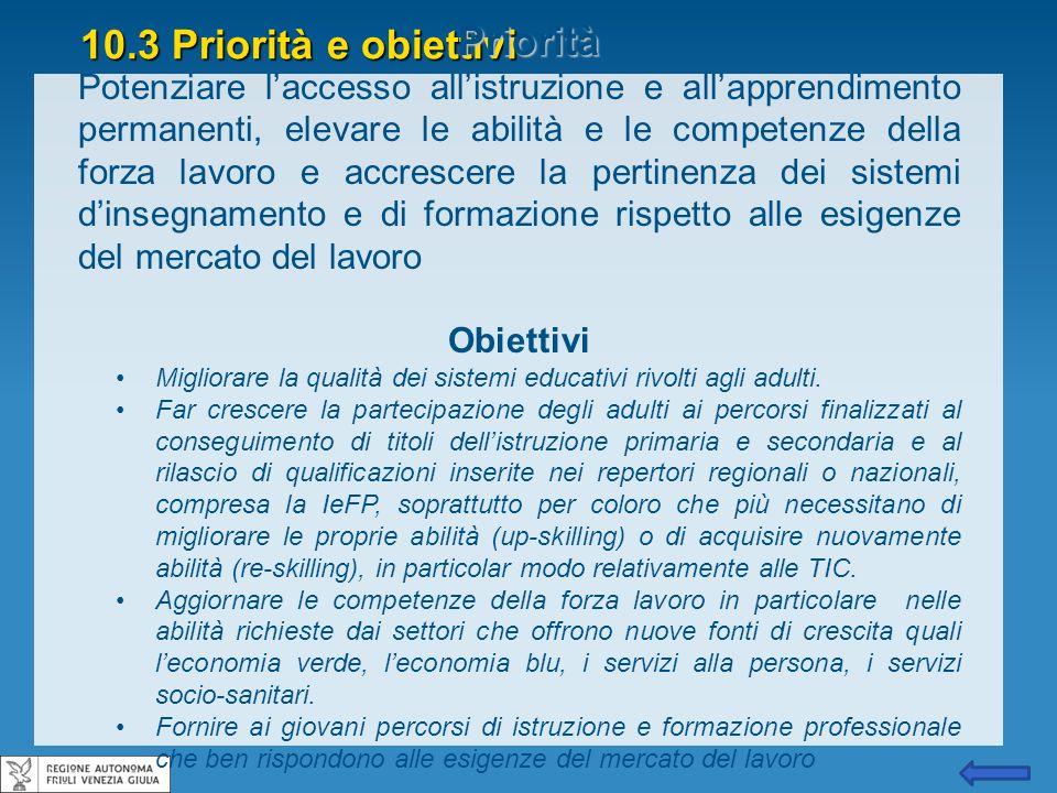 10.3 Priorità e obiettivi Priorità Potenziare laccesso allistruzione e allapprendimento permanenti, elevare le abilità e le competenze della forza lav
