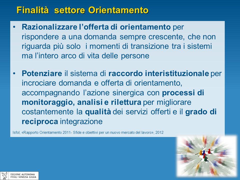 Possibili azioni Consolidare e sviluppare il «Catalogo regionale dellofferta orientativa» e lesperienza delle Reti per il contrasto della dispersione, per offrire un pacchetto di percorsi/laboratori di orientamento di qualità, rispondente ai bisogni delle diverse categorie di utenti; Offrire un serie di servizi ai servizi, per promuovere la messa in rete dei servizi, per accompagnare la micro progettualità a livello locale e per supportare lideazione e la realizzazione di linee di servizio innovative; Offrire agli insegnanti e ai formatori un supporto formativo e tecnico, al fine di perfezionare le loro conoscenze teoriche e applicative.