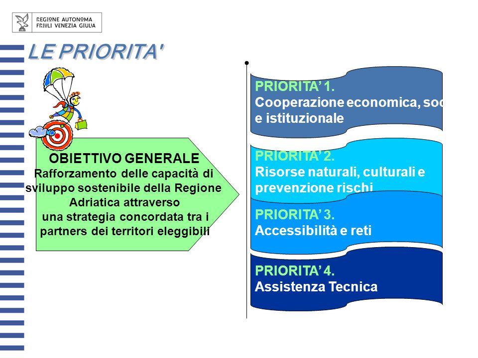 PRIORITA 1. Cooperazione economica, sociale e istituzionale OBIETTIVO GENERALE Rafforzamento delle capacità di sviluppo sostenibile della Regione Adri