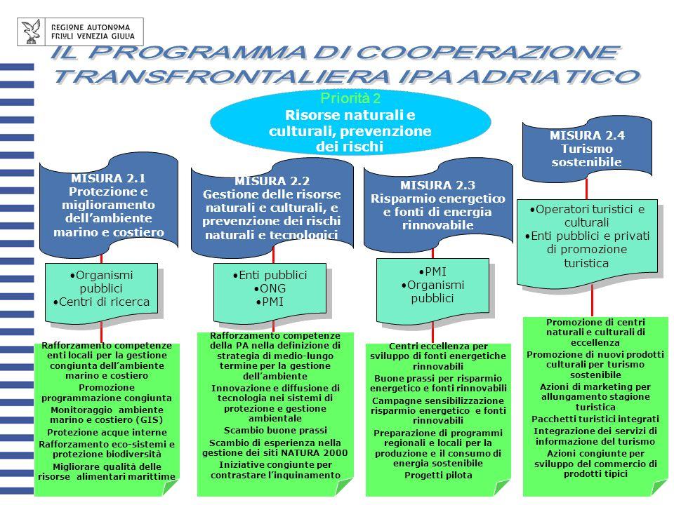 Priorità 2 Risorse naturali e culturali, prevenzione dei rischi MISURA 2.1 Protezione e miglioramento dellambiente marino e costiero MISURA 2.2 Gestio