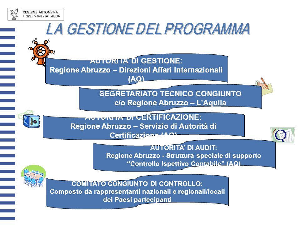 AUTORITA DI GESTIONE: Regione Abruzzo – Direzioni Affari Internazionali (AQ) SEGRETARIATO TECNICO CONGIUNTO c/o Regione Abruzzo – LAquila AUTORITA DI