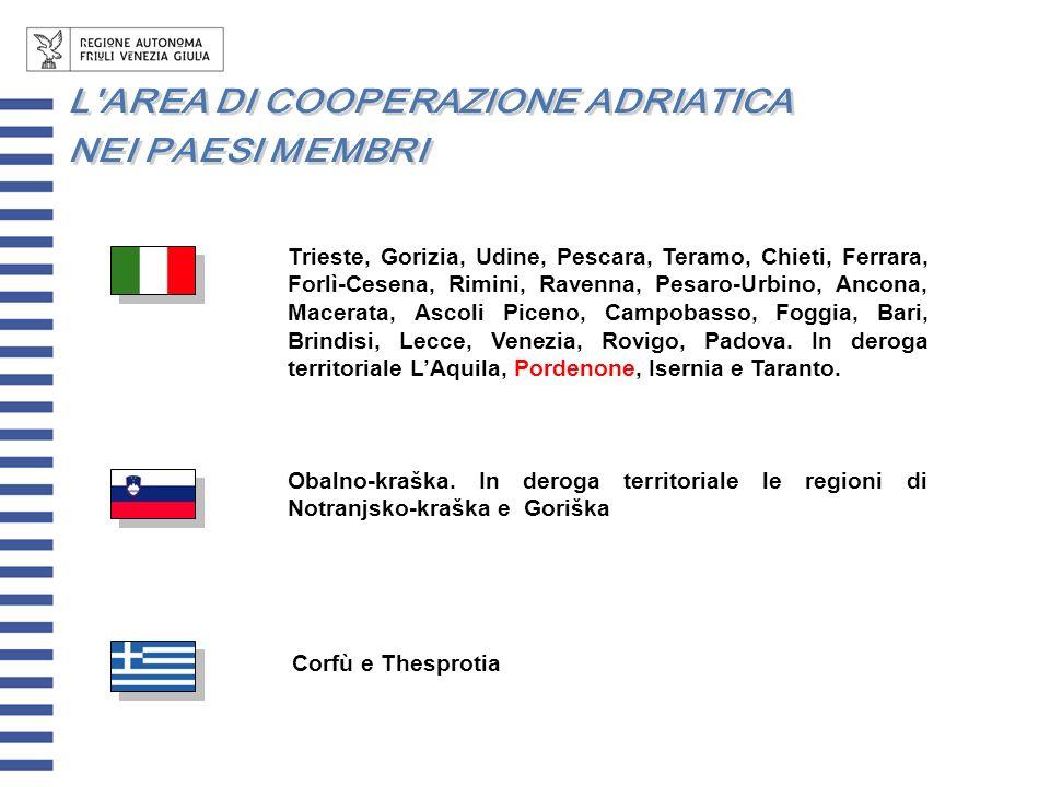 Per informazioni, notizie e documenti sul Programma di Cooperazione Transfrontaliera IPA Adriatico: www.interregadriatico.it www.regione.fvg.it ginetta.nazzi@regione.fvg.it interregadriatico@regione.fvg.it