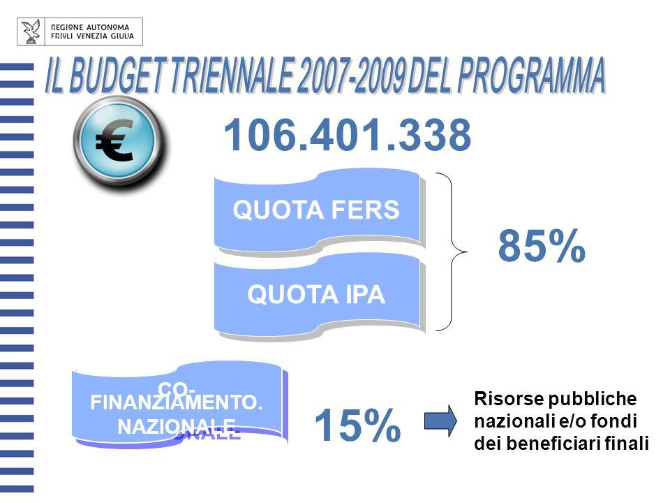 QUOTA FERS QUOTA IPA CO- FINANZIAMENTO. NAZIONALE CO- FINANZIAMENTO. NAZIONALE 106.401.338 85% 15% Risorse pubbliche nazionali e/o fondi dei beneficia