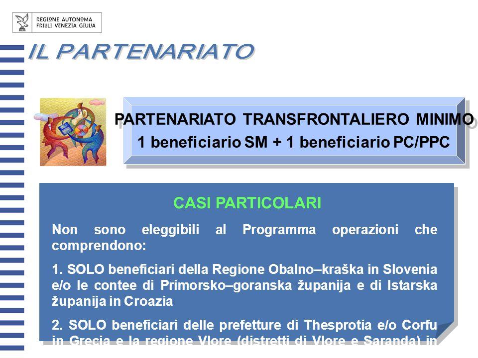 PARTENARIATO TRANSFRONTALIERO MINIMO 1 beneficiario SM + 1 beneficiario PC/PPC PARTENARIATO TRANSFRONTALIERO MINIMO 1 beneficiario SM + 1 beneficiario