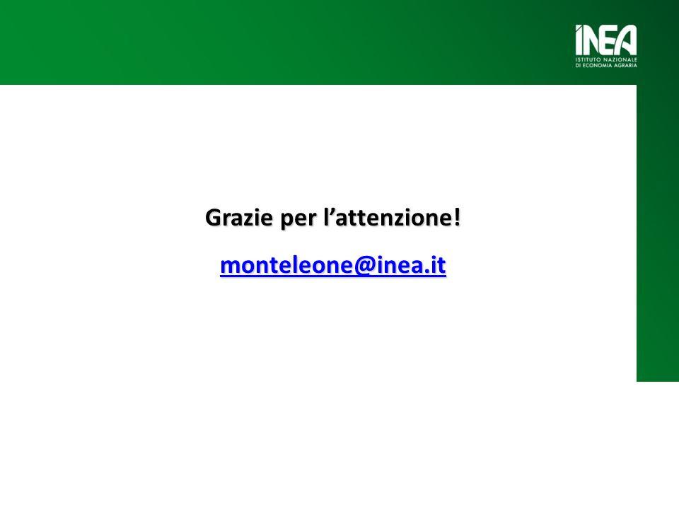 Grazie per lattenzione! monteleone@inea.it