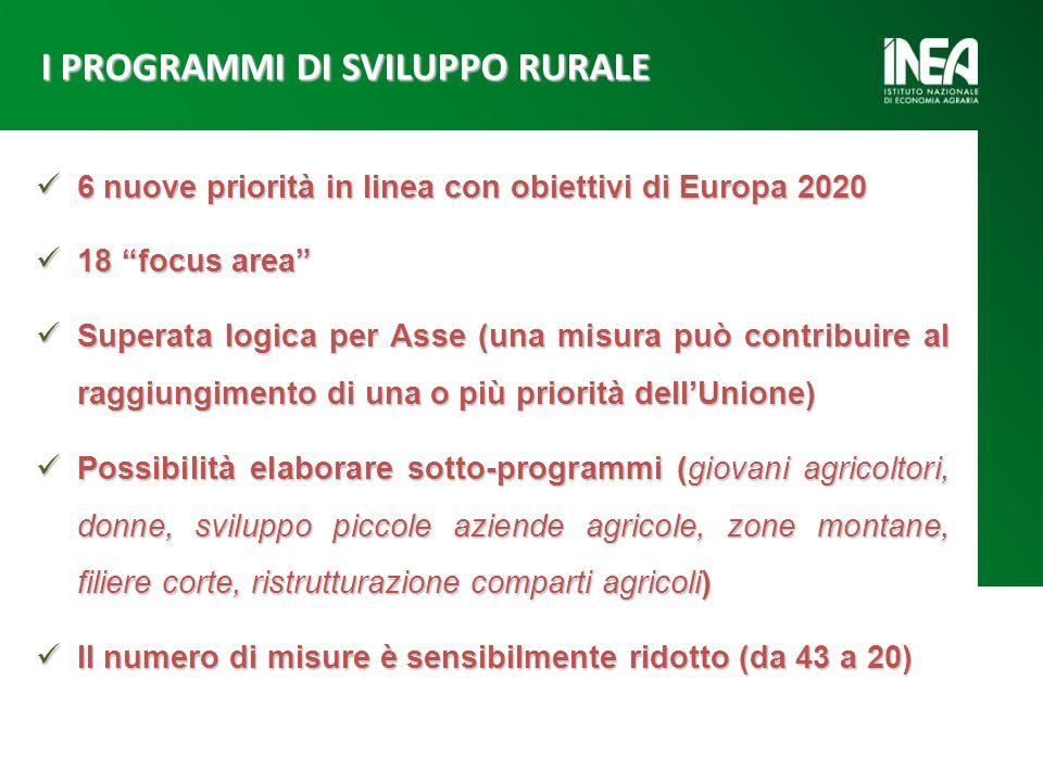 6 nuove priorità in linea con obiettivi di Europa 2020 6 nuove priorità in linea con obiettivi di Europa 2020 18 focus area 18 focus area Superata log