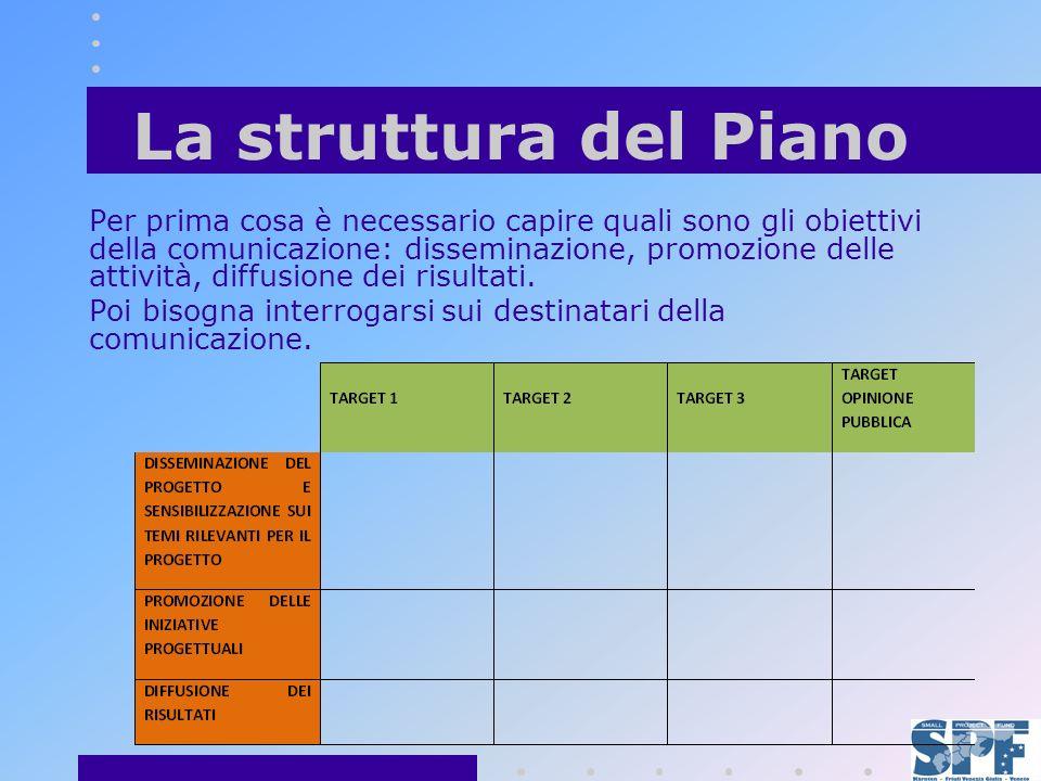 La struttura del Piano Per prima cosa è necessario capire quali sono gli obiettivi della comunicazione: disseminazione, promozione delle attività, diffusione dei risultati.