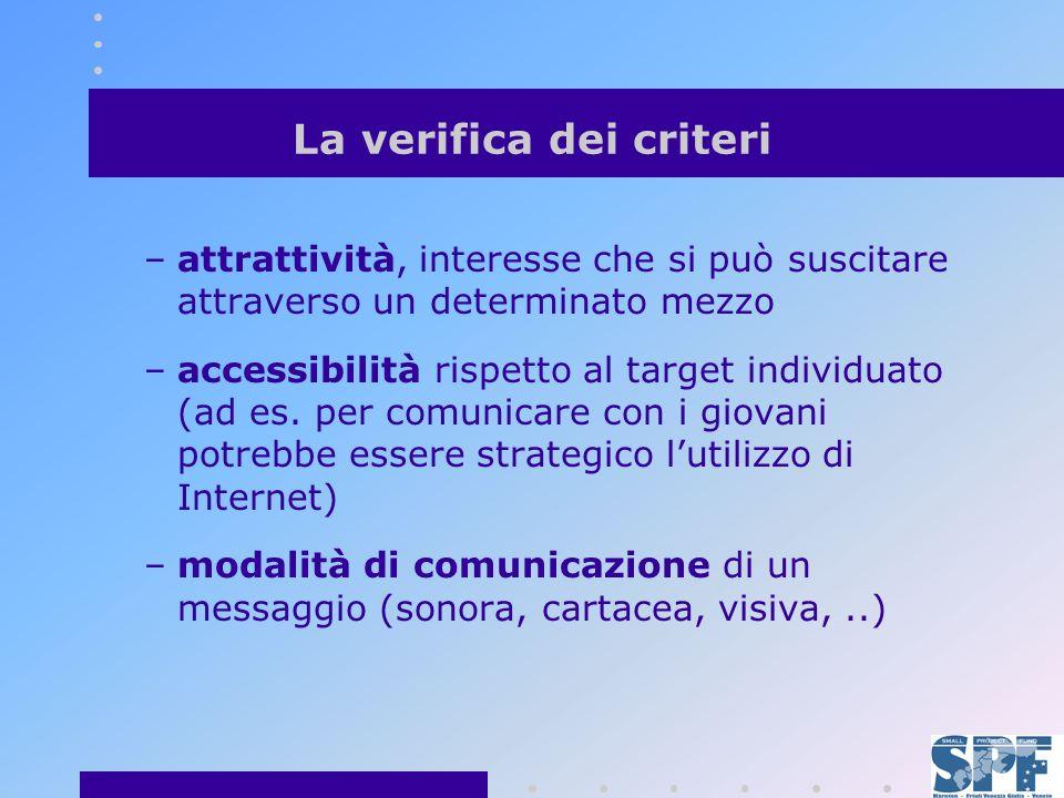 La verifica dei criteri –attrattività, interesse che si può suscitare attraverso un determinato mezzo –accessibilità rispetto al target individuato (ad es.