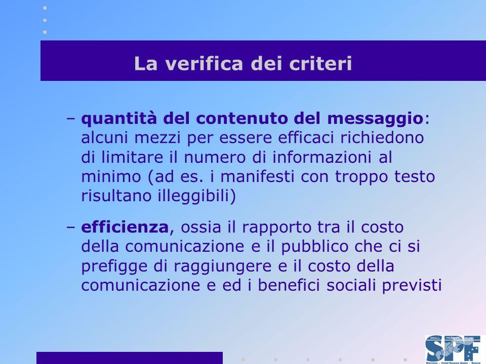 La verifica dei criteri –quantità del contenuto del messaggio: alcuni mezzi per essere efficaci richiedono di limitare il numero di informazioni al minimo (ad es.