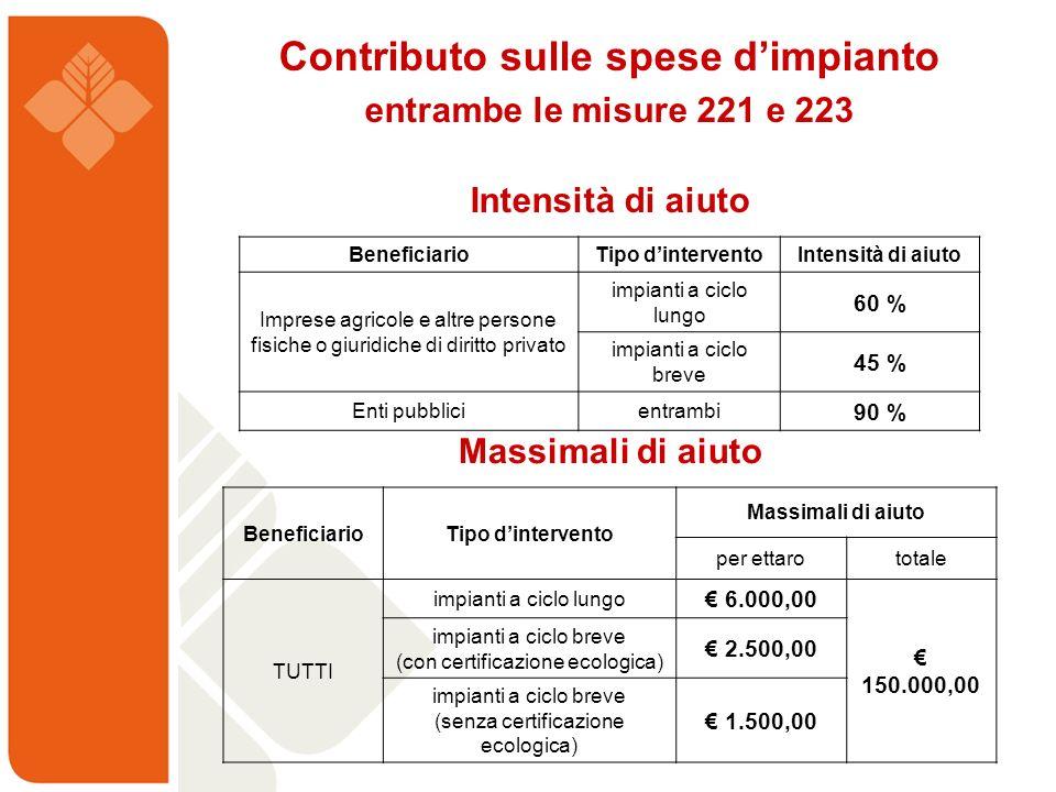 Contributo sulle spese dimpianto entrambe le misure 221 e 223 BeneficiarioTipo dinterventoIntensità di aiuto Imprese agricole e altre persone fisiche