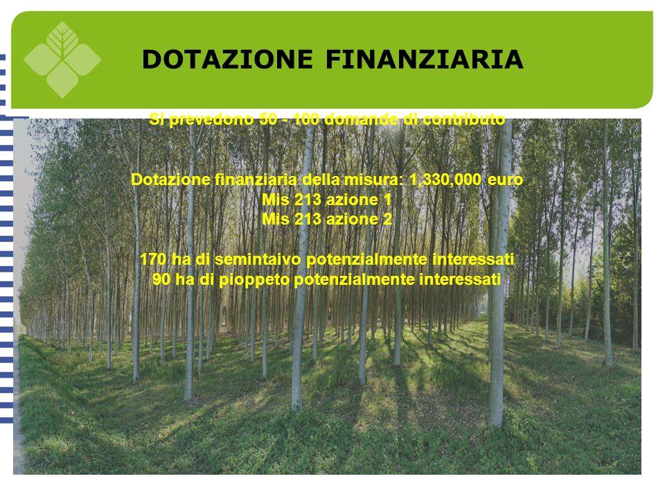 DOTAZIONE FINANZIARIA Si prevedono 50 - 100 domande di contributo Dotazione finanziaria della misura: 1,330,000 euro Mis 213 azione 1 Mis 213 azione 2
