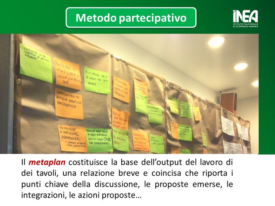 Il metaplan costituisce la base delloutput del lavoro di dei tavoli, una relazione breve e coincisa che riporta i punti chiave della discussione, le proposte emerse, le integrazioni, le azioni proposte… Metodo partecipativo