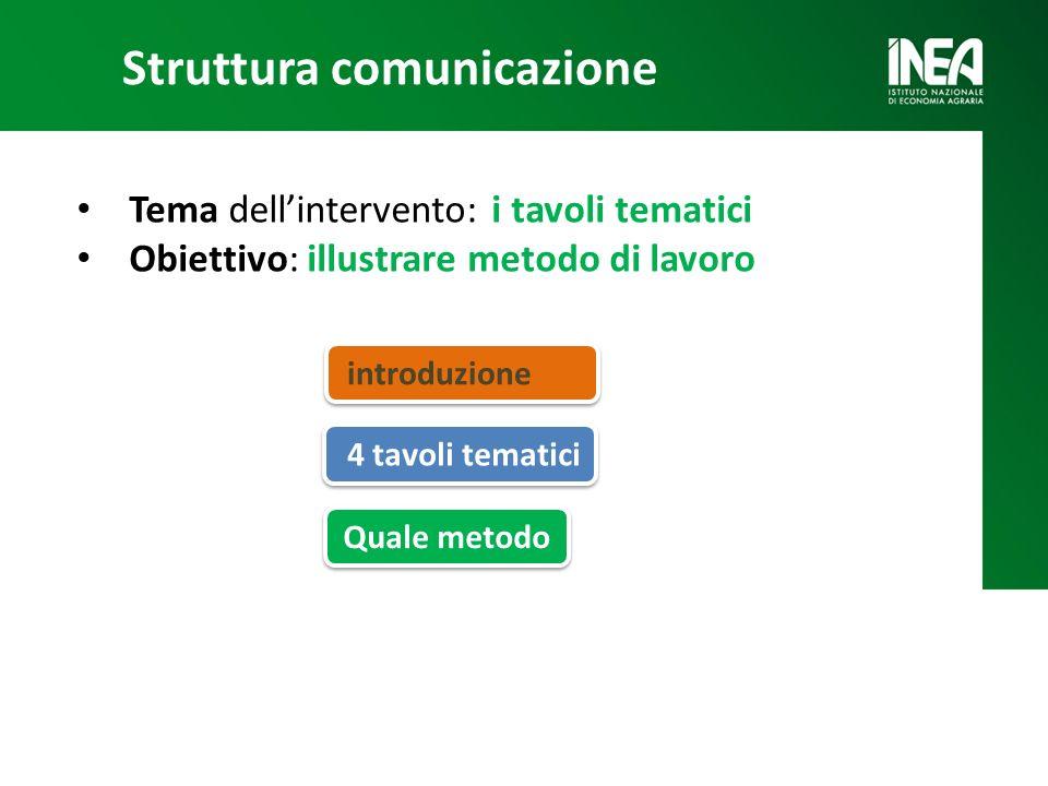 Struttura comunicazione 4 tavoli tematici Quale metodo Tema dellintervento: i tavoli tematici Obiettivo: illustrare metodo di lavoro introduzione
