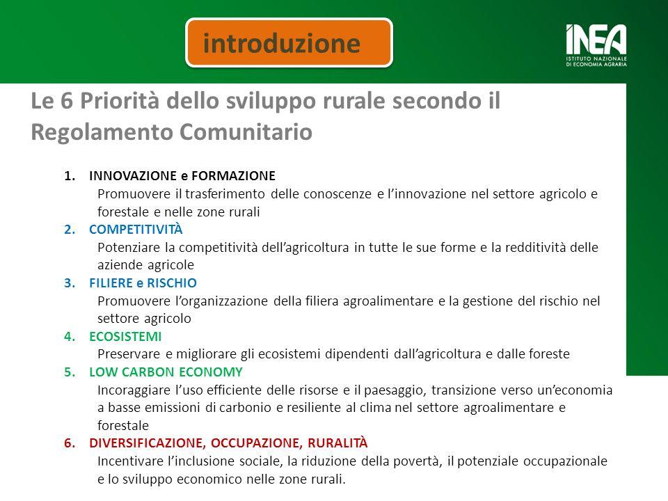 Le 6 Priorità dello sviluppo rurale secondo il Regolamento Comunitario 1.INNOVAZIONE e FORMAZIONE Promuovere il trasferimento delle conoscenze e linnovazione nel settore agricolo e forestale e nelle zone rurali 2.COMPETITIVITÀ Potenziare la competitività dellagricoltura in tutte le sue forme e la redditività delle aziende agricole 3.FILIERE e RISCHIO Promuovere lorganizzazione della filiera agroalimentare e la gestione del rischio nel settore agricolo 4.ECOSISTEMI Preservare e migliorare gli ecosistemi dipendenti dallagricoltura e dalle foreste 5.LOW CARBON ECONOMY Incoraggiare luso efficiente delle risorse e il paesaggio, transizione verso uneconomia a basse emissioni di carbonio e resiliente al clima nel settore agroalimentare e forestale 6.DIVERSIFICAZIONE, OCCUPAZIONE, RURALITÀ Incentivare linclusione sociale, la riduzione della povertà, il potenziale occupazionale e lo sviluppo economico nelle zone rurali.