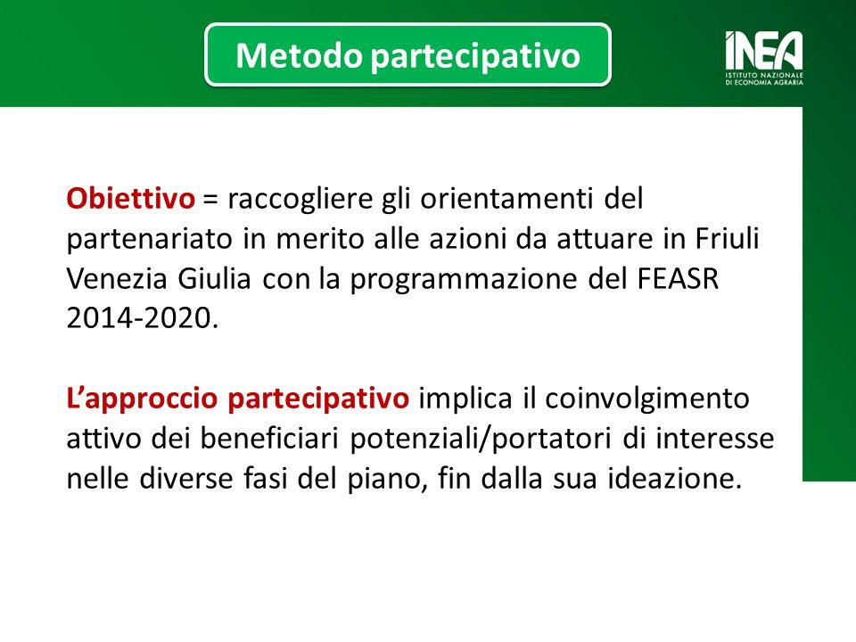 Obiettivo = raccogliere gli orientamenti del partenariato in merito alle azioni da attuare in Friuli Venezia Giulia con la programmazione del FEASR 2014-2020.